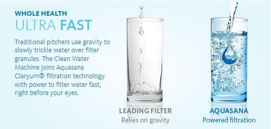 fast water purificaiton